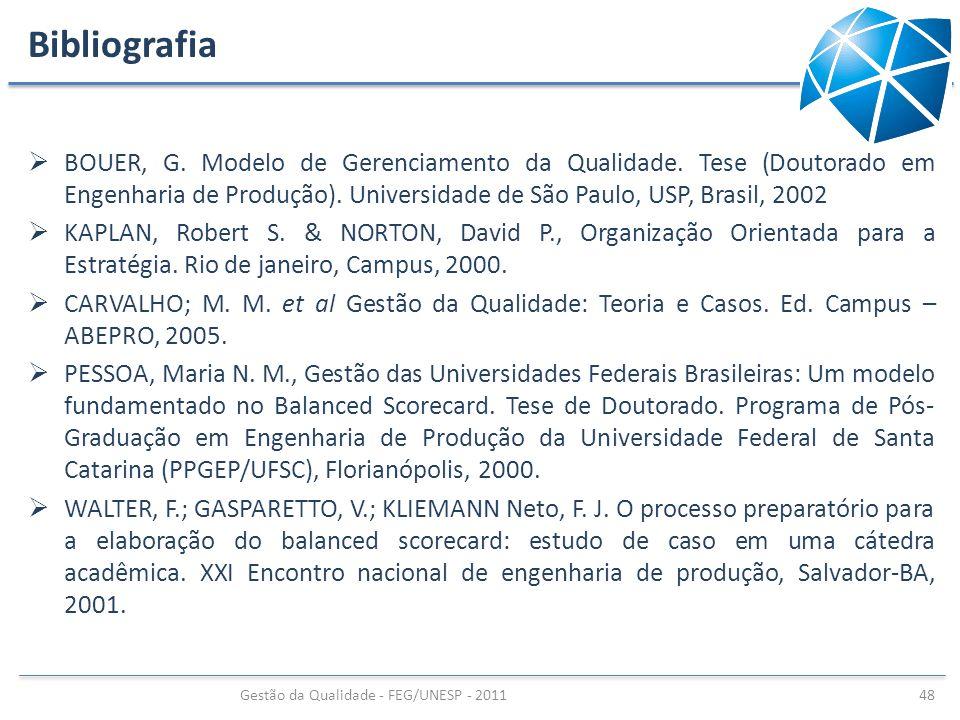Bibliografia BOUER, G. Modelo de Gerenciamento da Qualidade. Tese (Doutorado em Engenharia de Produção). Universidade de São Paulo, USP, Brasil, 2002