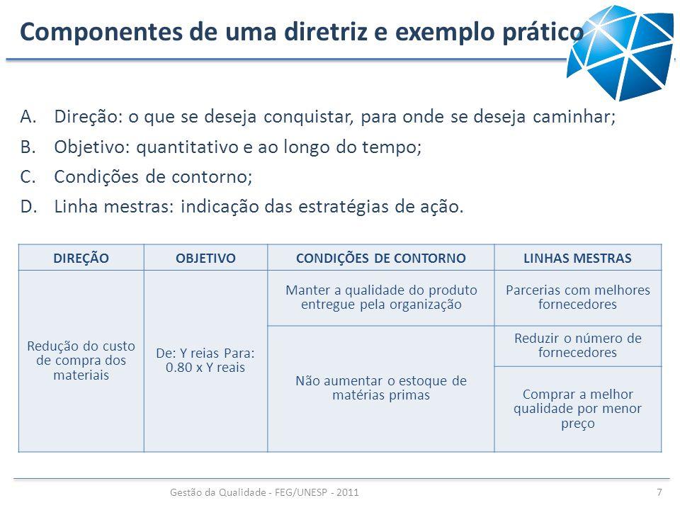 A.Direção: o que se deseja conquistar, para onde se deseja caminhar; B.Objetivo: quantitativo e ao longo do tempo; C.Condições de contorno; D.Linha me