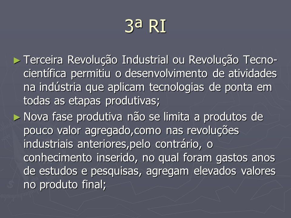 3ª RI Terceira Revolução Industrial ou Revolução Tecno- científica permitiu o desenvolvimento de atividades na indústria que aplicam tecnologias de po