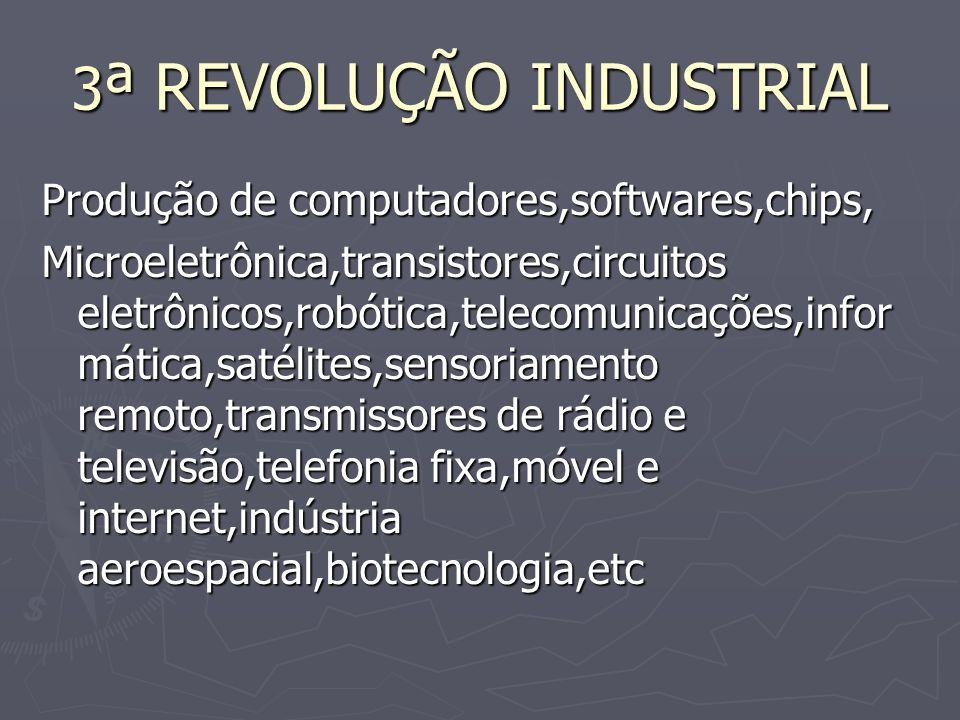 3 ª REVOLUÇÃO INDUSTRIAL Produção de computadores,softwares,chips, Microeletrônica,transistores,circuitos eletrônicos,robótica,telecomunicações,infor