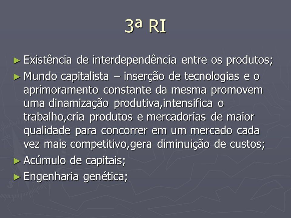 3ª RI Existência de interdependência entre os produtos; Existência de interdependência entre os produtos; Mundo capitalista – inserção de tecnologias