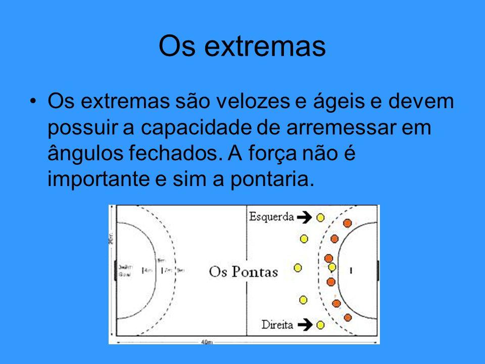 Os extremas Os extremas são velozes e ágeis e devem possuir a capacidade de arremessar em ângulos fechados. A força não é importante e sim a pontaria.