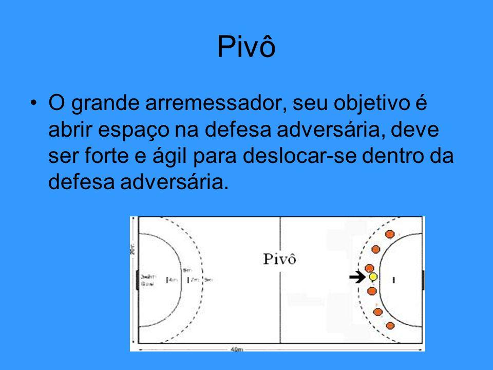 Pivô O grande arremessador, seu objetivo é abrir espaço na defesa adversária, deve ser forte e ágil para deslocar-se dentro da defesa adversária.