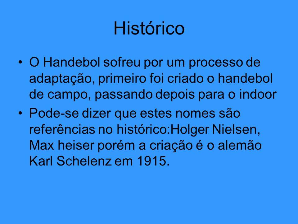 Histórico O Handebol sofreu por um processo de adaptação, primeiro foi criado o handebol de campo, passando depois para o indoor Pode-se dizer que est