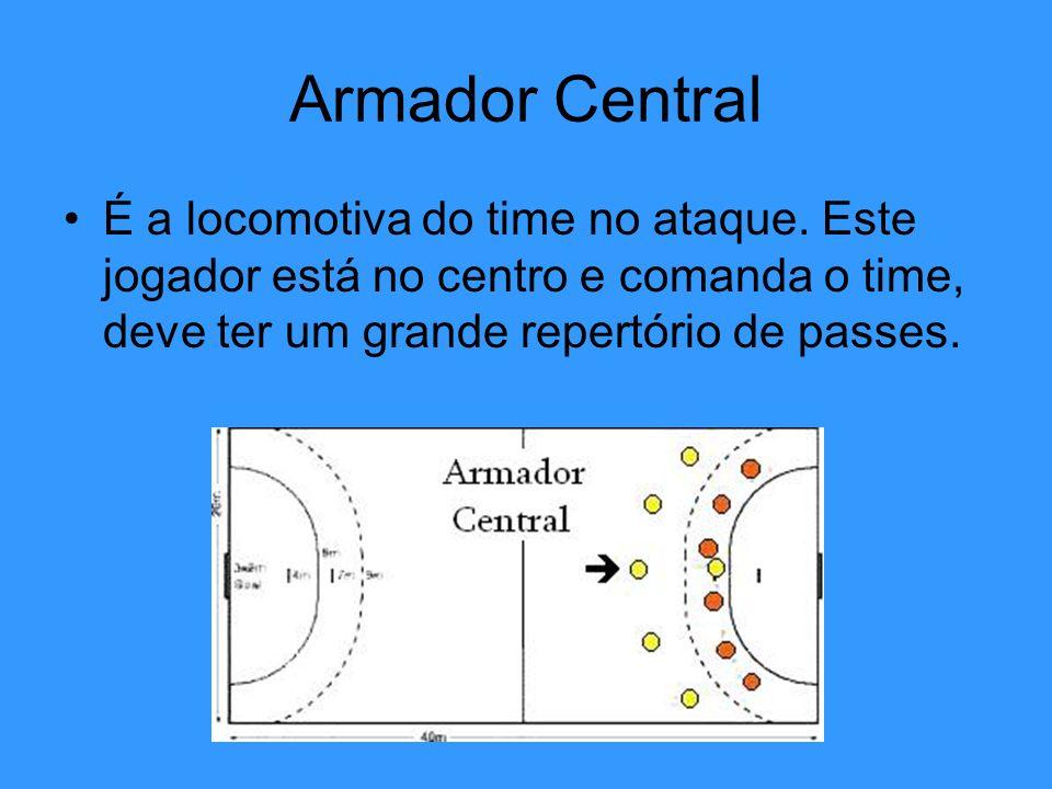 Armador Central É a locomotiva do time no ataque. Este jogador está no centro e comanda o time, deve ter um grande repertório de passes.