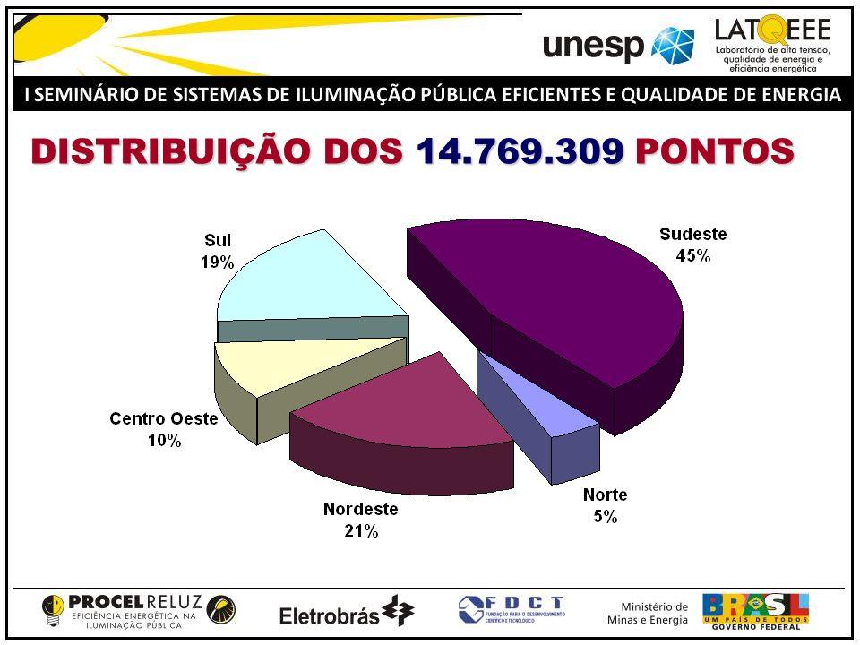 SISTEMA DE CADASTRAMENTO DE PROJETOS