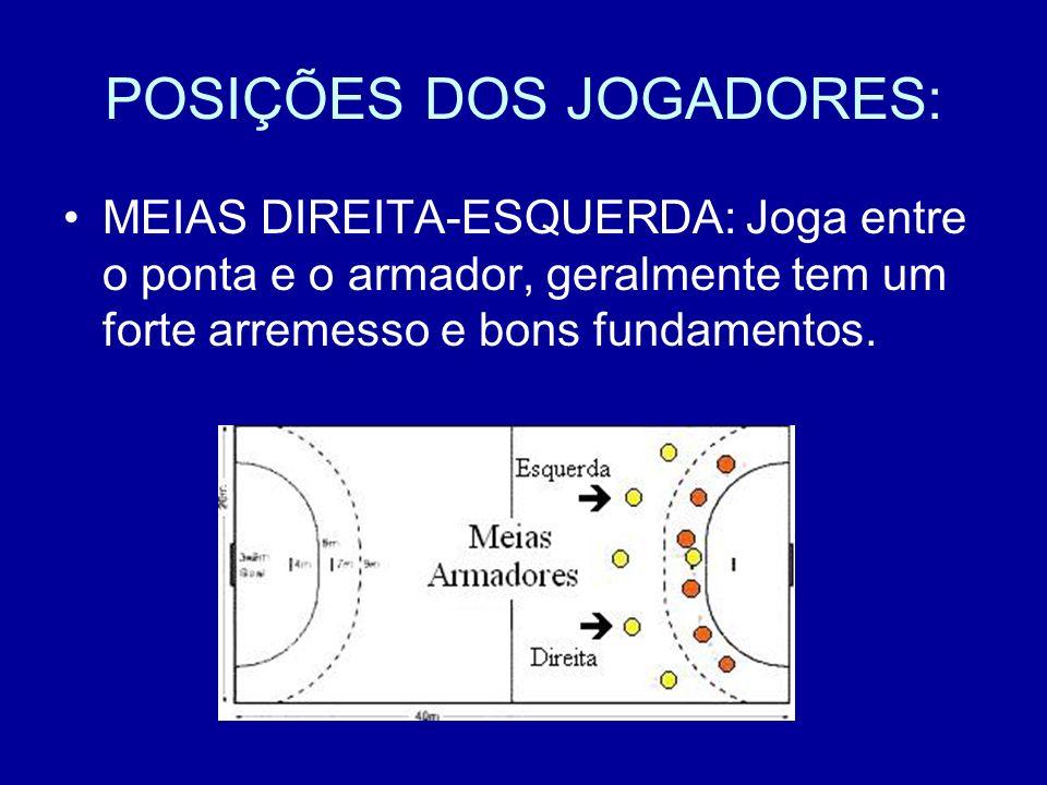 POSIÇÕES DOS JOGADORES: MEIAS DIREITA-ESQUERDA: Joga entre o ponta e o armador, geralmente tem um forte arremesso e bons fundamentos.
