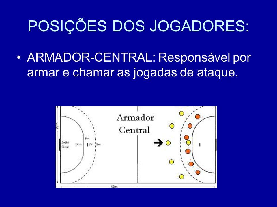 POSIÇÕES DOS JOGADORES: ARMADOR-CENTRAL: Responsável por armar e chamar as jogadas de ataque.