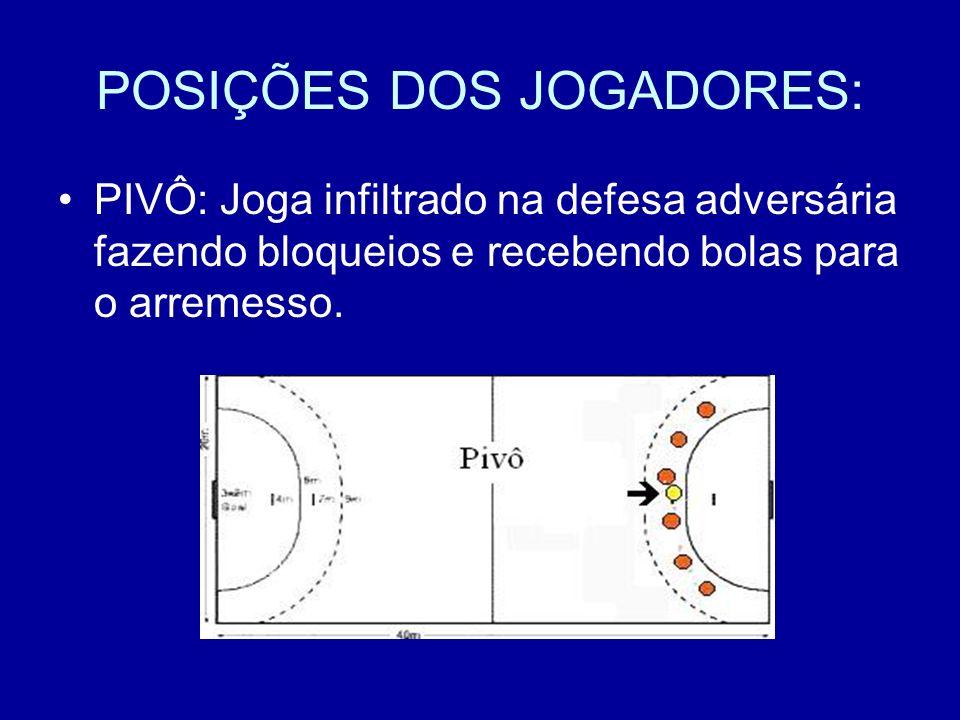 POSIÇÕES DOS JOGADORES: PIVÔ: Joga infiltrado na defesa adversária fazendo bloqueios e recebendo bolas para o arremesso.