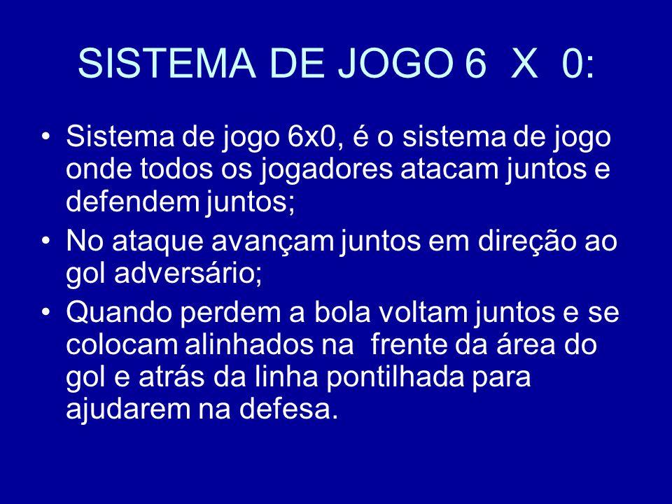 SISTEMA DE JOGO 6 X 0: Sistema de jogo 6x0, é o sistema de jogo onde todos os jogadores atacam juntos e defendem juntos; No ataque avançam juntos em d