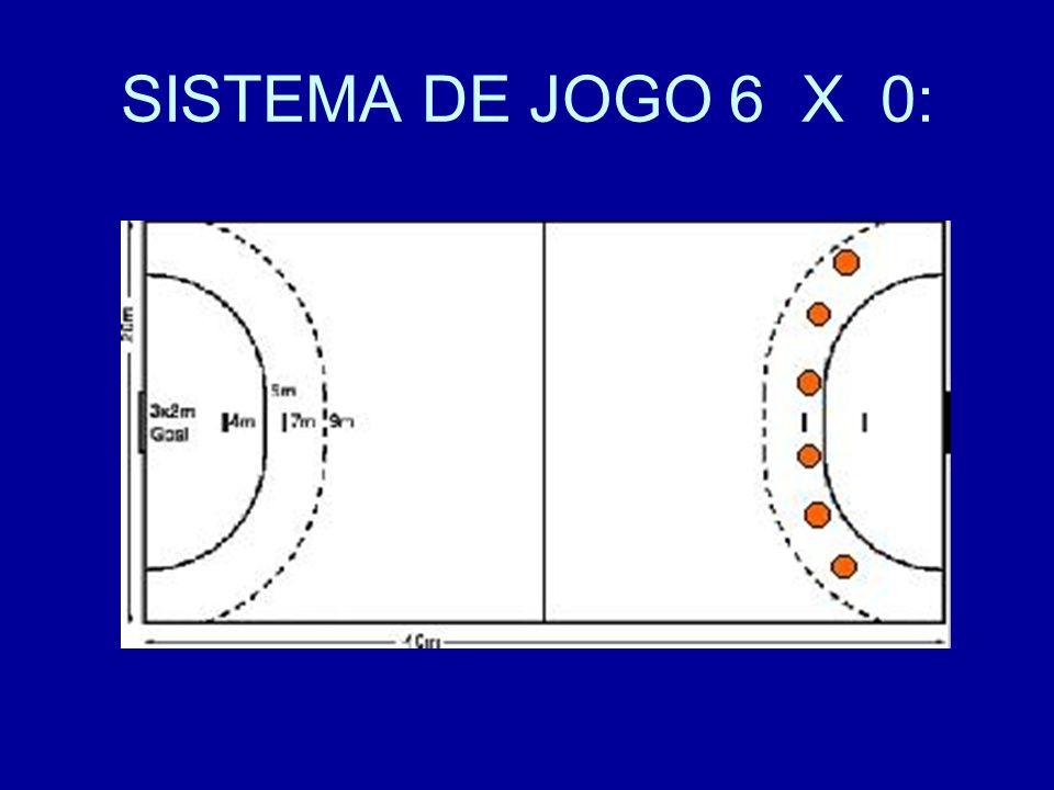 SISTEMA DE JOGO 6 X 0: