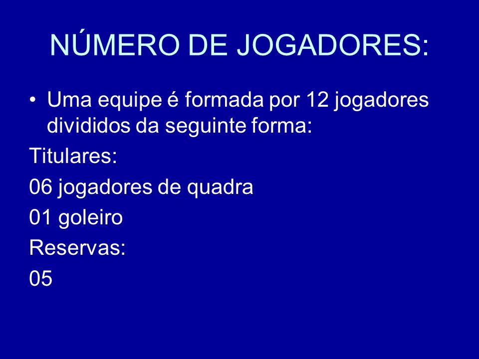 NÚMERO DE JOGADORES: Uma equipe é formada por 12 jogadores divididos da seguinte forma: Titulares: 06 jogadores de quadra 01 goleiro Reservas: 05