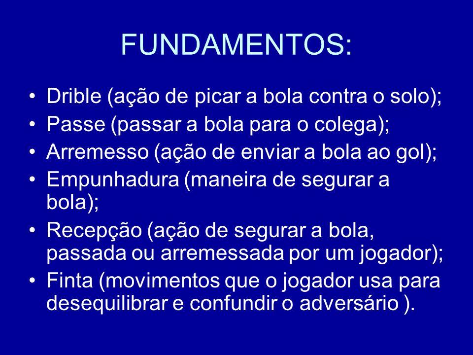 FUNDAMENTOS: Drible (ação de picar a bola contra o solo); Passe (passar a bola para o colega); Arremesso (ação de enviar a bola ao gol); Empunhadura (