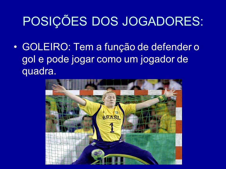 POSIÇÕES DOS JOGADORES: GOLEIRO: Tem a função de defender o gol e pode jogar como um jogador de quadra.