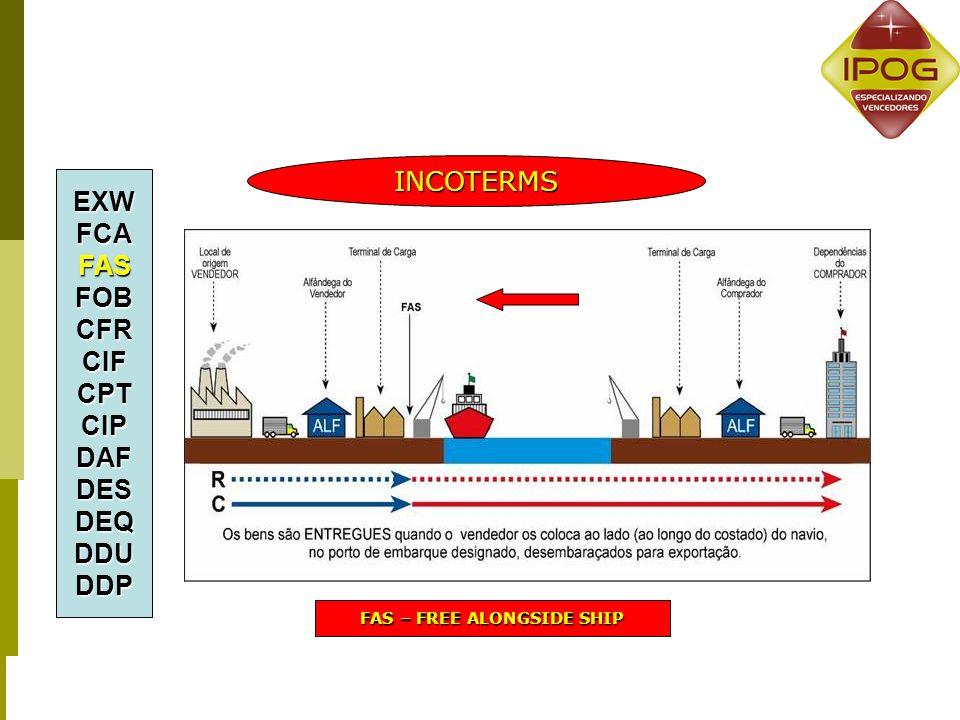INCOTERMS EXWFCAFASFOBCFRCIFCPTCIPDAFDESDEQDDUDDP FAS – FREE ALONGSIDE SHIP