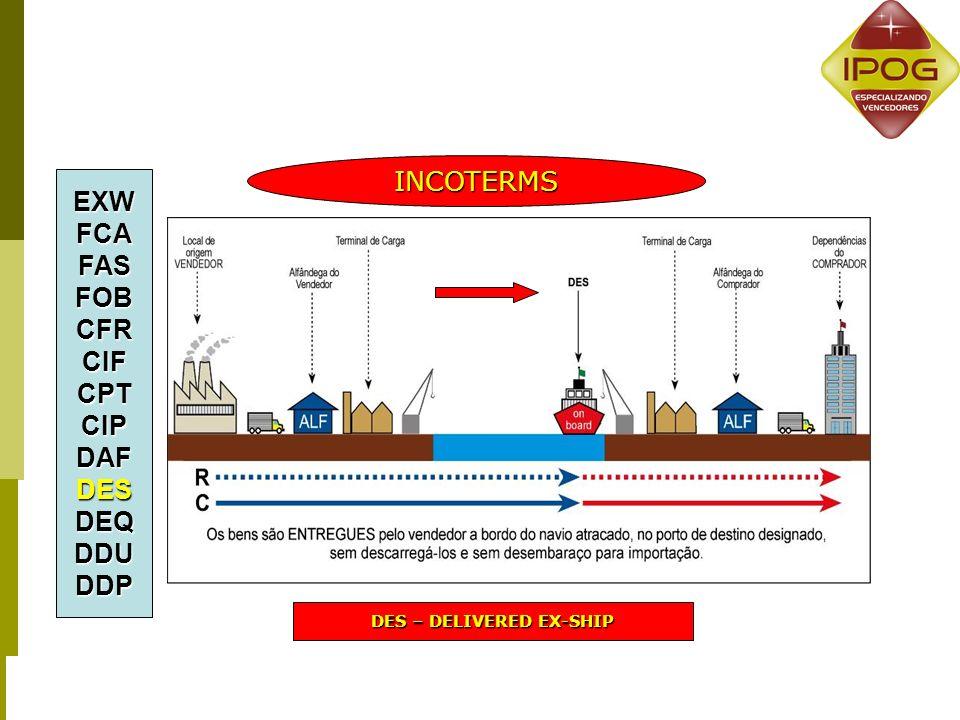 INCOTERMS EXWFCAFASFOBCFRCIFCPTCIPDAFDESDEQDDUDDP DES – DELIVERED EX-SHIP