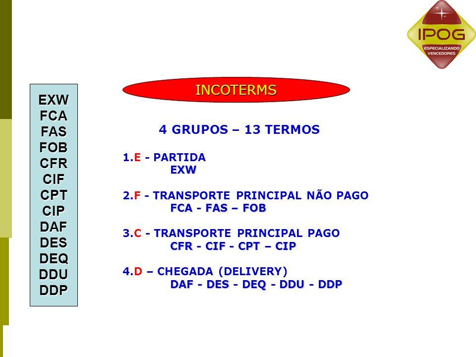 4 GRUPOS – 13 TERMOS 1.E - PARTIDAEXW 2.F - TRANSPORTE PRINCIPAL NÃO PAGO FCA - FAS – FOB 3.C - TRANSPORTE PRINCIPAL PAGO CFR - CIF - CPT – CIP 4.D –