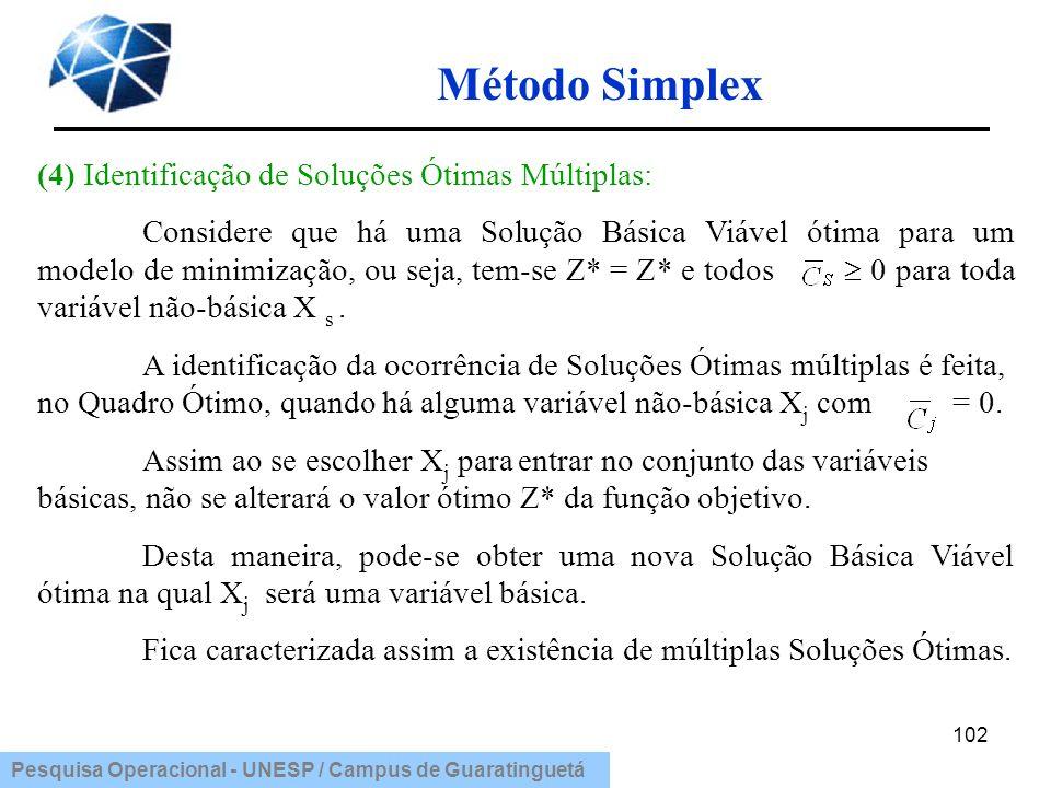 Pesquisa Operacional - UNESP / Campus de Guaratinguetá Método Simplex 102 (4) Identificação de Soluções Ótimas Múltiplas: Considere que há uma Solução