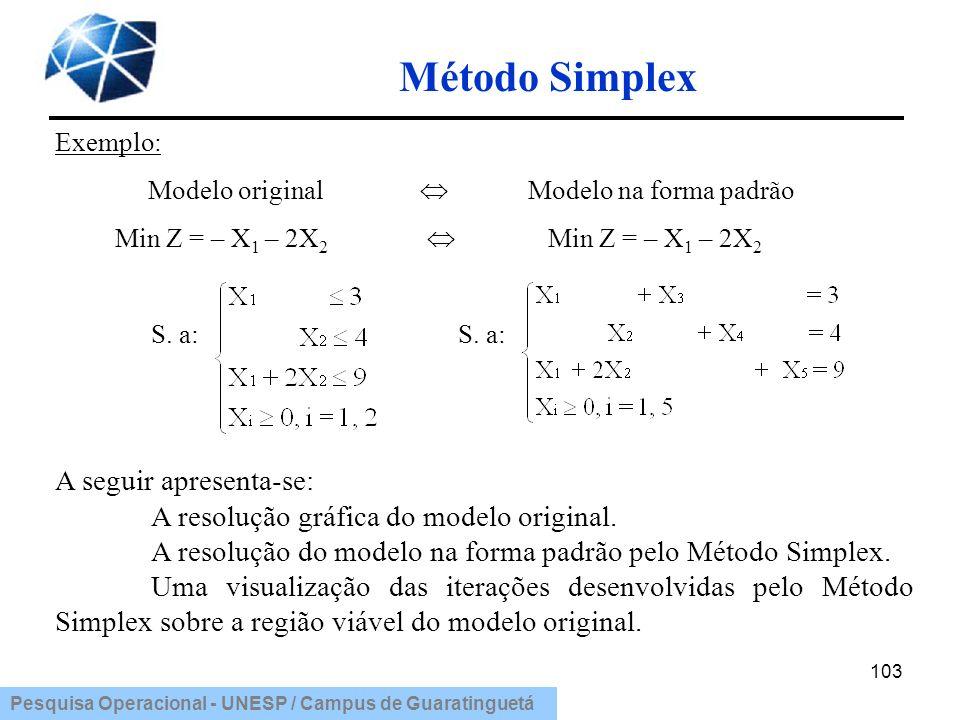 Pesquisa Operacional - UNESP / Campus de Guaratinguetá Método Simplex 103 Exemplo: Modelo original Modelo na forma padrão Min Z = – X 1 – 2X 2 Min Z =