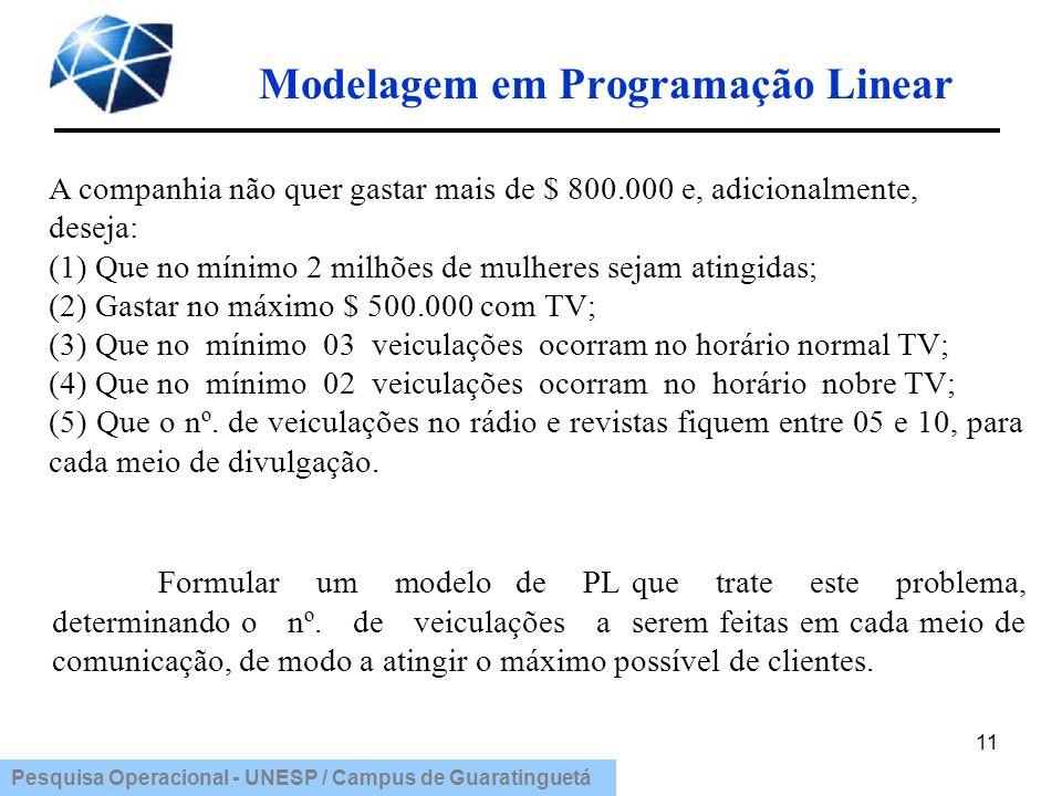 Pesquisa Operacional - UNESP / Campus de Guaratinguetá Modelagem em Programação Linear 11 A companhia não quer gastar mais de $ 800.000 e, adicionalme