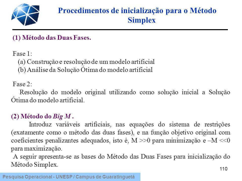 Pesquisa Operacional - UNESP / Campus de Guaratinguetá Procedimentos de inicialização para o Método Simplex 110 (1) Método das Duas Fases. Fase 1: (a)