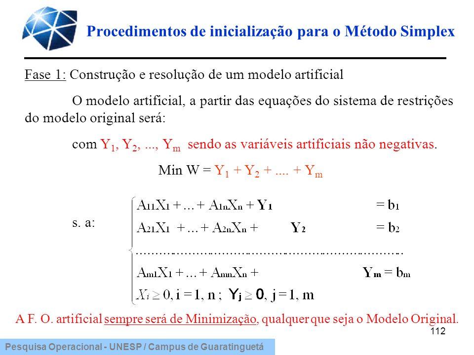 Pesquisa Operacional - UNESP / Campus de Guaratinguetá Procedimentos de inicialização para o Método Simplex 112 Fase 1: Construção e resolução de um m