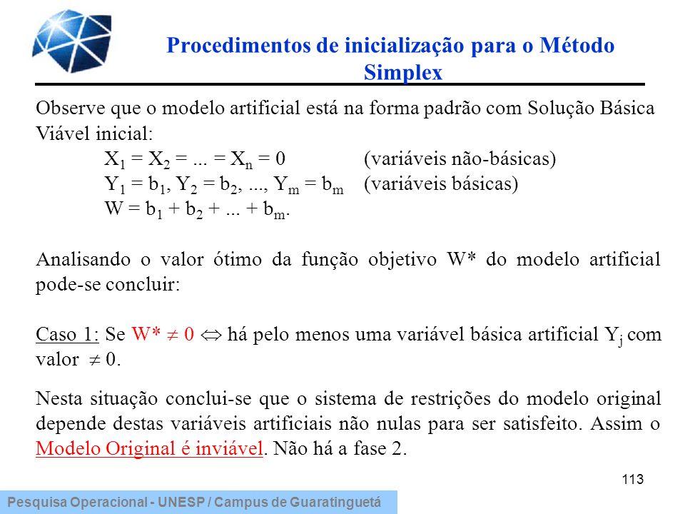 Pesquisa Operacional - UNESP / Campus de Guaratinguetá Procedimentos de inicialização para o Método Simplex 113 Observe que o modelo artificial está n