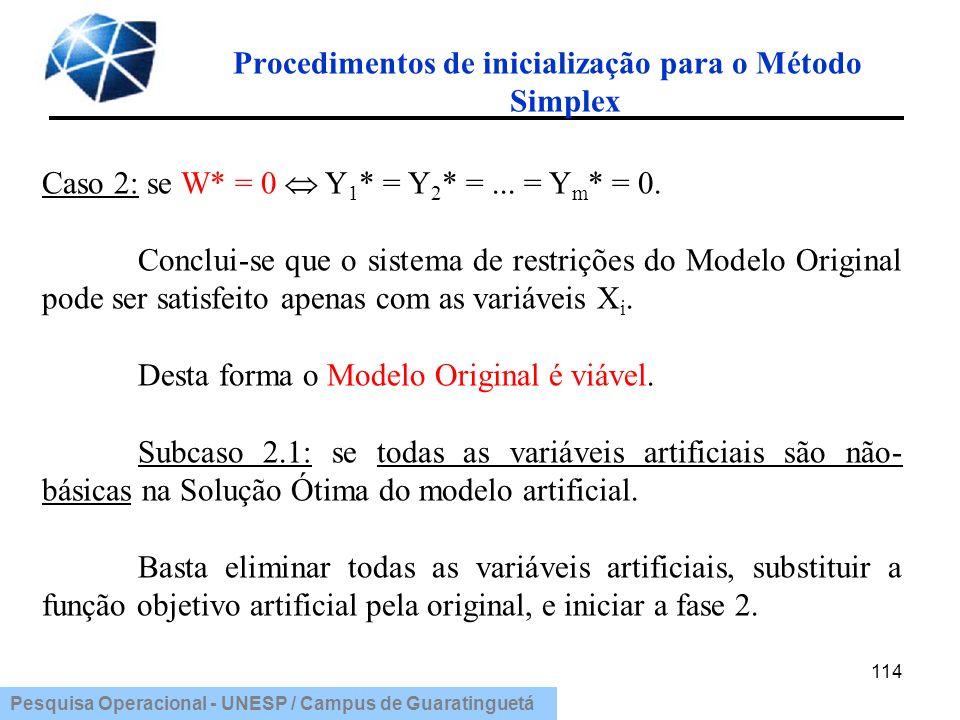 Pesquisa Operacional - UNESP / Campus de Guaratinguetá Procedimentos de inicialização para o Método Simplex 114 Caso 2: se W* = 0 Y 1 * = Y 2 * =... =