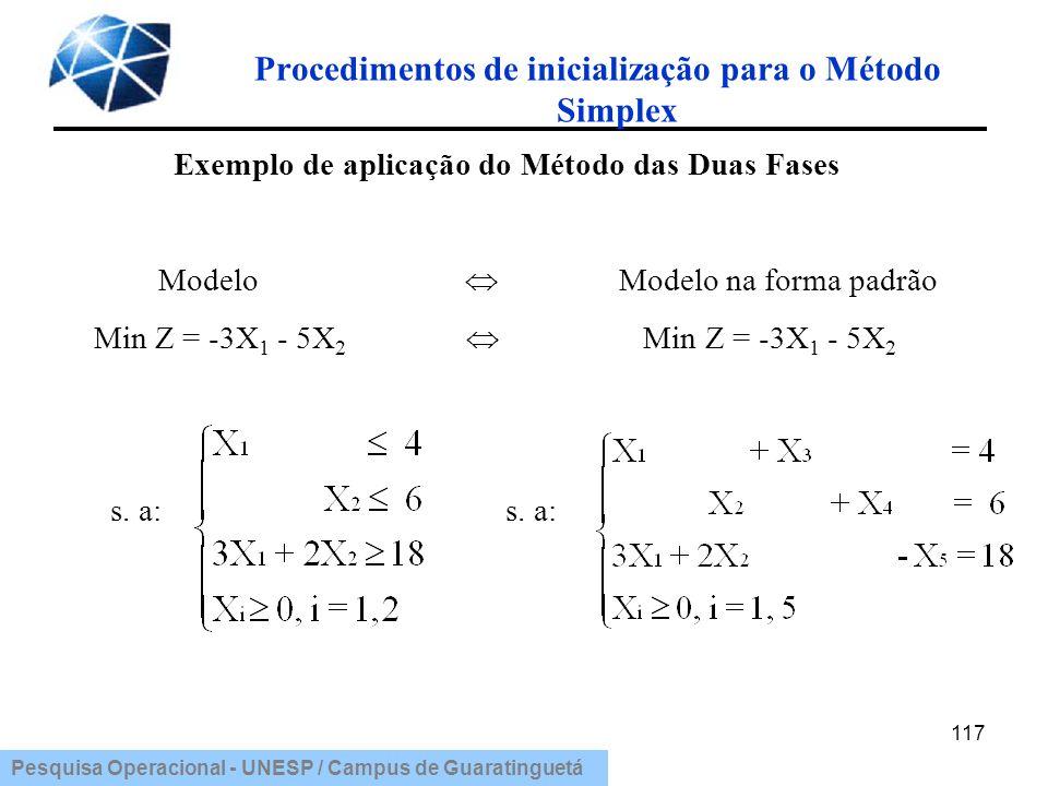 Pesquisa Operacional - UNESP / Campus de Guaratinguetá Procedimentos de inicialização para o Método Simplex 117 Exemplo de aplicação do Método das Dua
