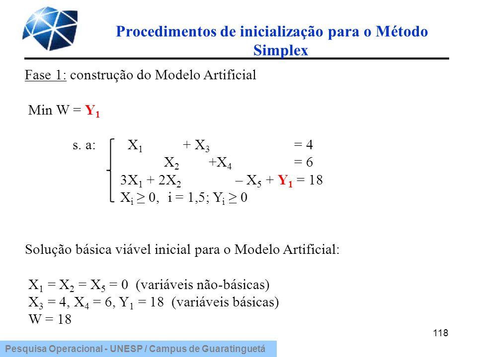 Pesquisa Operacional - UNESP / Campus de Guaratinguetá Procedimentos de inicialização para o Método Simplex 118 Fase 1: construção do Modelo Artificia