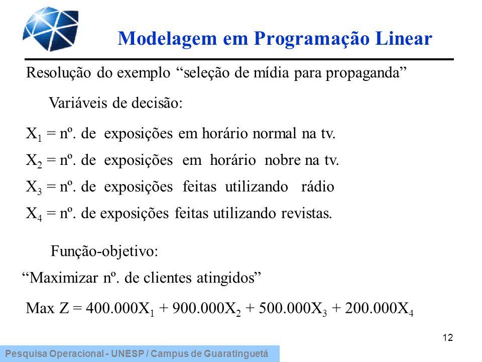 Pesquisa Operacional - UNESP / Campus de Guaratinguetá Modelagem em Programação Linear 12 Resolução do exemplo seleção de mídia para propaganda Variáv