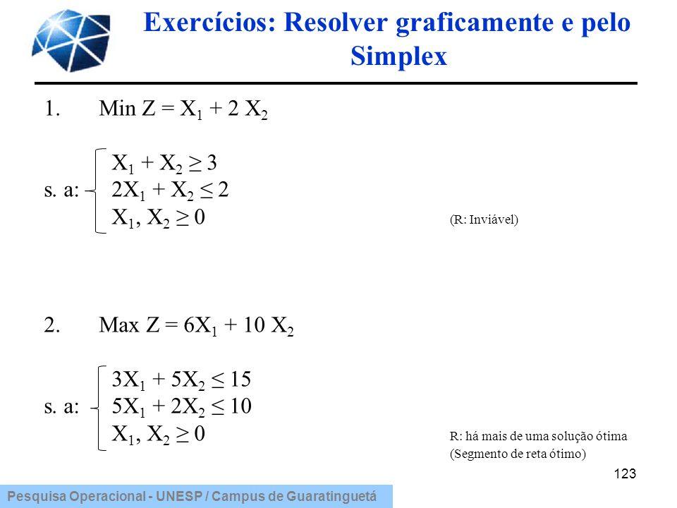 Pesquisa Operacional - UNESP / Campus de Guaratinguetá Exercícios: Resolver graficamente e pelo Simplex 123 1.Min Z = X 1 + 2 X 2 X 1 + X 2 3 s. a: 2X