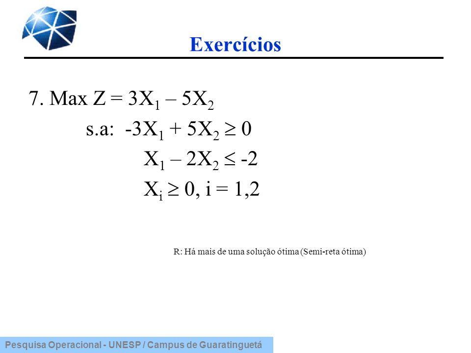 Pesquisa Operacional - UNESP / Campus de Guaratinguetá Exercícios 7. Max Z = 3X 1 – 5X 2 s.a: -3X 1 + 5X 2 0 X 1 – 2X 2 -2 X i 0, i = 1,2 R: Há mais d