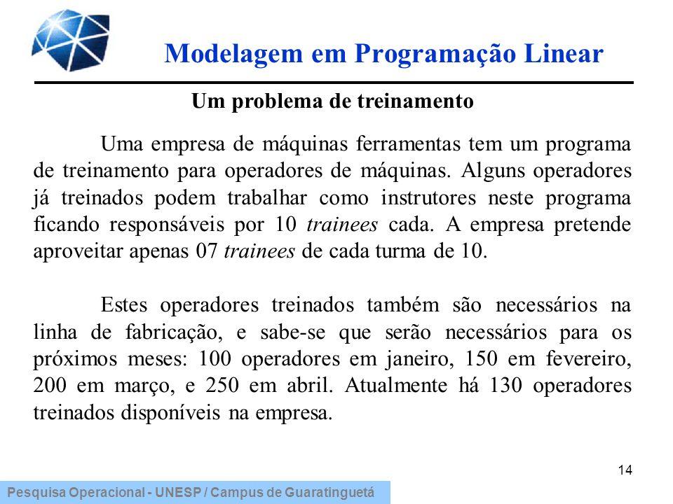 Pesquisa Operacional - UNESP / Campus de Guaratinguetá Modelagem em Programação Linear 14 Um problema de treinamento Uma empresa de máquinas ferrament