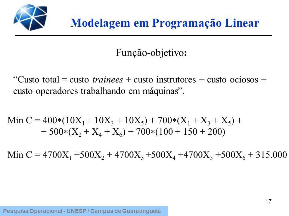 Pesquisa Operacional - UNESP / Campus de Guaratinguetá Modelagem em Programação Linear 17 Função-objetivo: Min C = 400 (10X 1 + 10X 3 + 10X 5 ) + 700