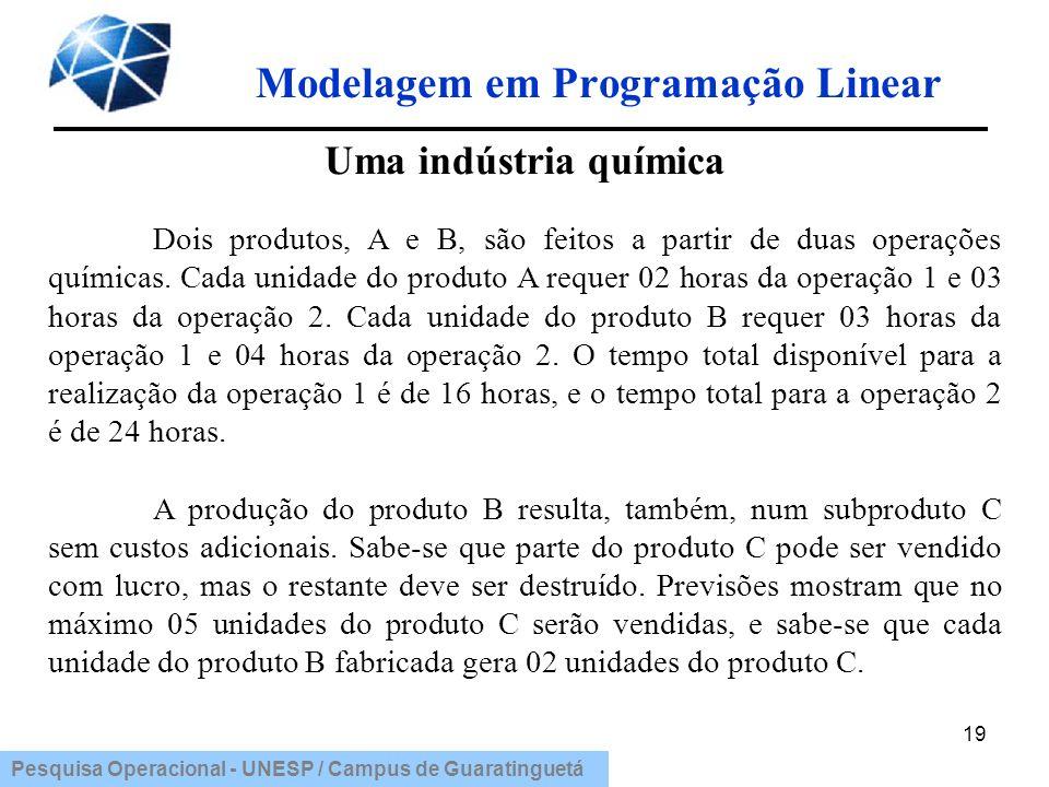 Pesquisa Operacional - UNESP / Campus de Guaratinguetá Modelagem em Programação Linear 19 Uma indústria química Dois produtos, A e B, são feitos a par