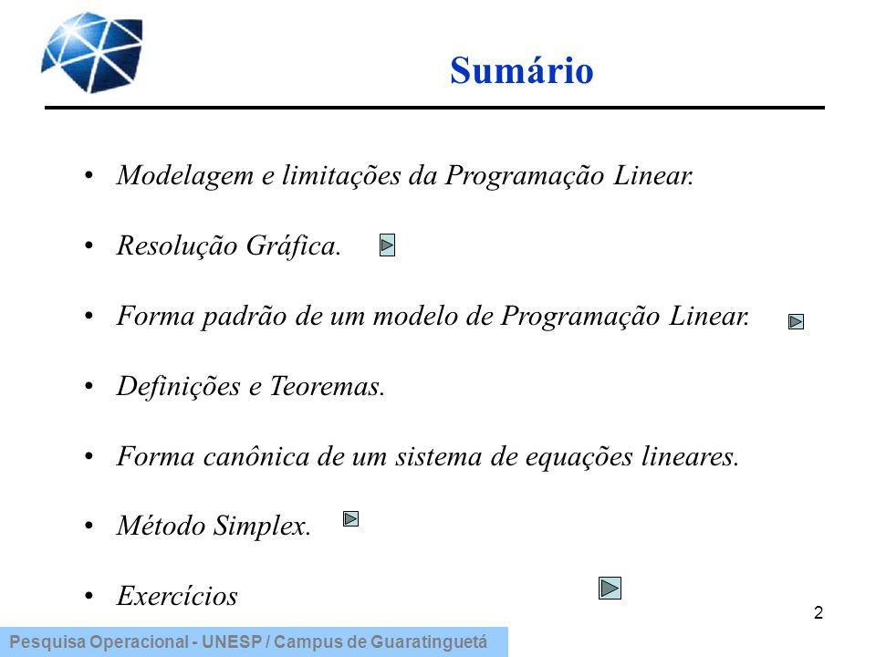 Pesquisa Operacional - UNESP / Campus de Guaratinguetá Método Simplex 93 VB X 1 X 2 X 3 X 4 X 5 b X 3 1 0 1 0 0 4 X 4 0 1 0 1 0 6 X 5 3 2 0 0 1 18 -Z 3 5 0 0 0 0 X 3 1 0 1 0 0 4 X 2 0 1 0 1 0 6 X 5 3 0 0 -2 1 6 -Z 3 0 0 -5 0 -30 X 3 * 0 0 1 2/3 -1/3 2 X 2 * 0 1 0 1 0 6 X 1 * 1 0 0 -2/3 1/3 2 -Z* 0 0 0 -3 -1 -36 Solução Ótima X* 1 = 2, X* 2 = 6, X* 3 = 2, X* 4 = X* 5 = 0, Z* = 36 Entra X 2, Sai X 4 Entra X 1, Sai X 5