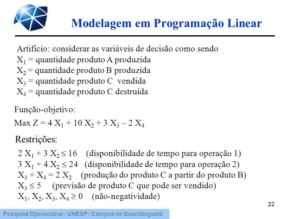 Pesquisa Operacional - UNESP / Campus de Guaratinguetá Modelagem em Programação Linear 22 2 X 1 + 3 X 2 16 (disponibilidade de tempo para operação 1)