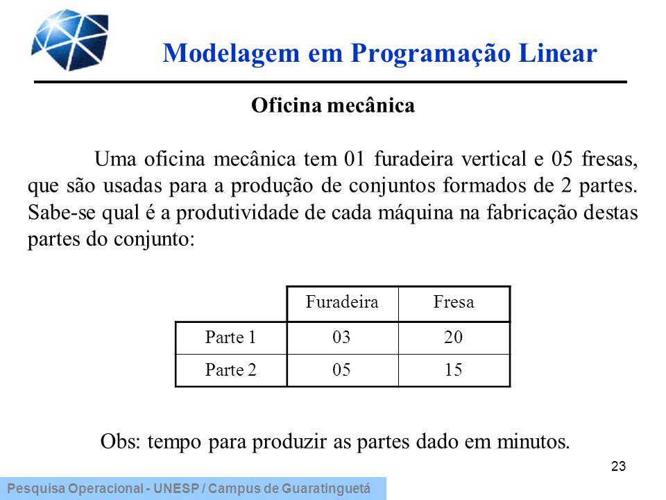 Pesquisa Operacional - UNESP / Campus de Guaratinguetá Modelagem em Programação Linear 23 Oficina mecânica Uma oficina mecânica tem 01 furadeira verti
