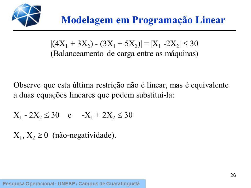 Pesquisa Operacional - UNESP / Campus de Guaratinguetá Modelagem em Programação Linear 26 Observe que esta última restrição não é linear, mas é equiva