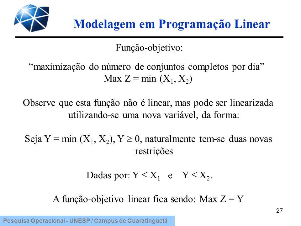 Pesquisa Operacional - UNESP / Campus de Guaratinguetá Modelagem em Programação Linear 27 maximização do número de conjuntos completos por dia Max Z =