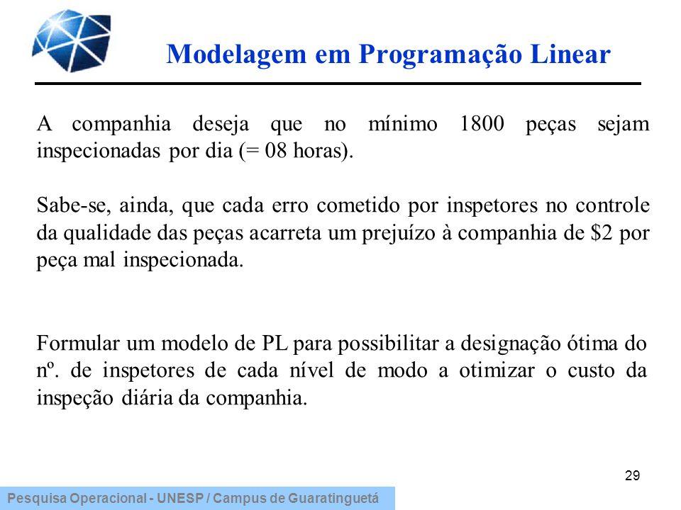 Pesquisa Operacional - UNESP / Campus de Guaratinguetá Modelagem em Programação Linear 29 A companhia deseja que no mínimo 1800 peças sejam inspeciona