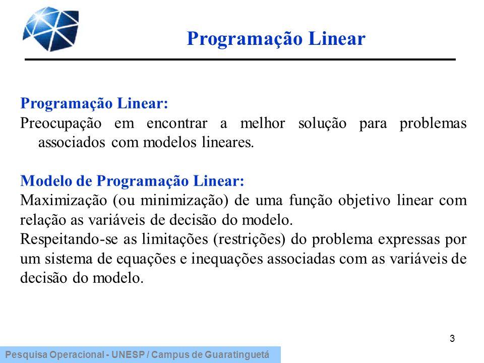 Pesquisa Operacional - UNESP / Campus de Guaratinguetá Modelagem em Programação Linear 4 Razões para o uso da Programação Linear: 1.Grande variedade de situações podem ser aproximadas por modelos lineares.