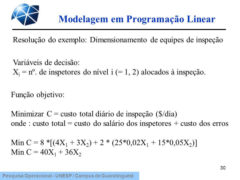 Pesquisa Operacional - UNESP / Campus de Guaratinguetá Modelagem em Programação Linear 30 Função objetivo: Minimizar C = custo total diário de inspeçã