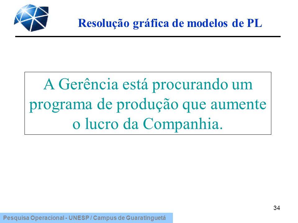 Pesquisa Operacional - UNESP / Campus de Guaratinguetá Resolução gráfica de modelos de PL 34 A Gerência está procurando um programa de produção que au