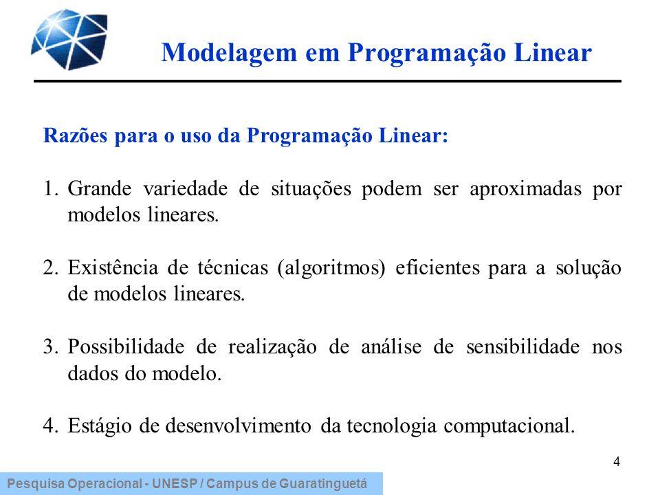 Pesquisa Operacional - UNESP / Campus de Guaratinguetá Exercícios 125 5.Max Z = X 1 + X 2 2X 1 + 3X 2 = 5 s.