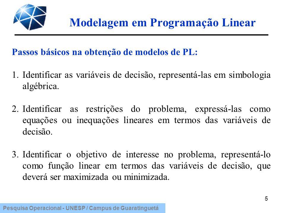 Pesquisa Operacional - UNESP / Campus de Guaratinguetá Modelagem em Programação Linear 16 Variáveis de decisão: X 6 = operadores ociosos em março X 5 = operadores trabalhando como instrutores em março X 4 = operadores ociosos em fevereiro X 3 = operadores trabalhando como instrutores em fevereiro X 2 = operadores ociosos em janeiro Resolução do exemplo: Um problema de treinamento Observe que a cada mês um operador treinado está: operando máquina, trabalhando como instrutor, ou está ocioso.