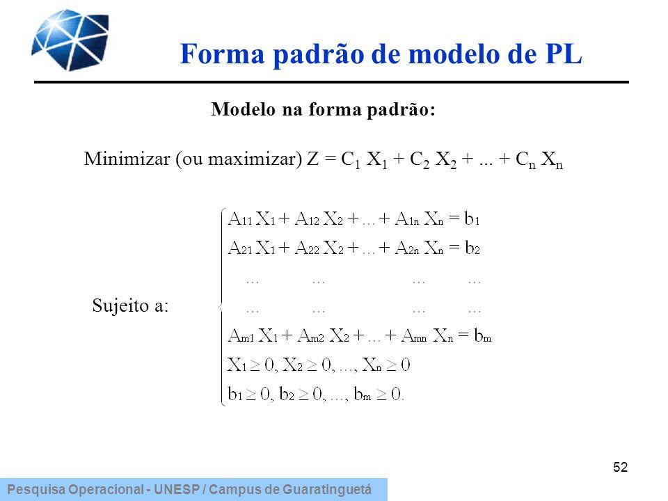 Pesquisa Operacional - UNESP / Campus de Guaratinguetá Forma padrão de modelo de PL 52 Modelo na forma padrão: Minimizar (ou maximizar) Z = C 1 X 1 +
