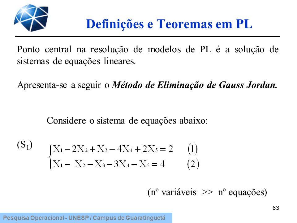 Pesquisa Operacional - UNESP / Campus de Guaratinguetá Definições e Teoremas em PL 63 Ponto central na resolução de modelos de PL é a solução de siste