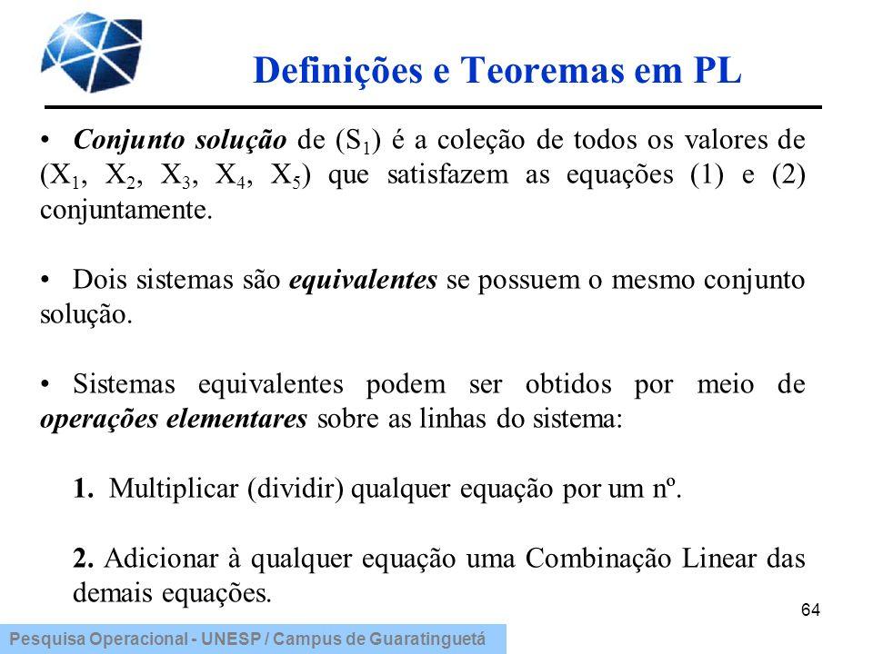 Pesquisa Operacional - UNESP / Campus de Guaratinguetá Definições e Teoremas em PL 64 Conjunto solução de (S 1 ) é a coleção de todos os valores de (X